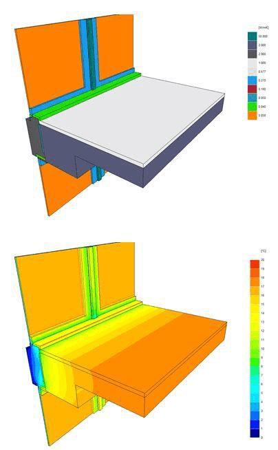 koudebrugberekening vloeraansluiting